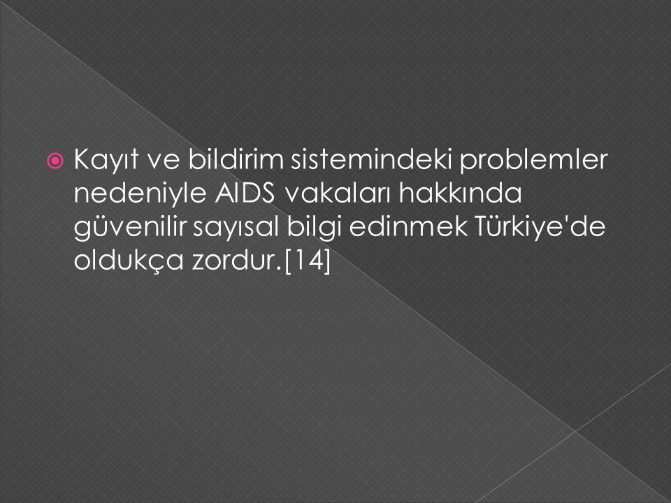 Kayıt ve bildirim sistemindeki problemler nedeniyle AIDS vakaları hakkında güvenilir sayısal bilgi edinmek Türkiye de oldukça zordur.[14]